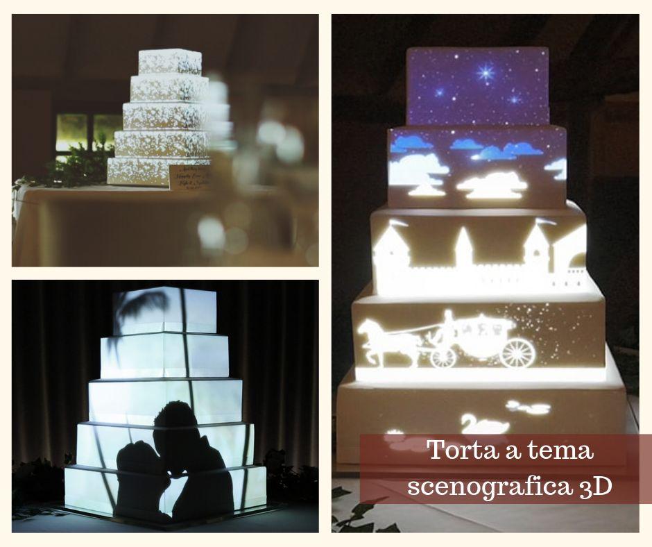Videomapping scenografico su torte e location
